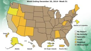 current flu season worst in years