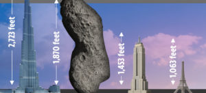 large asteroid to skim by earth June 6